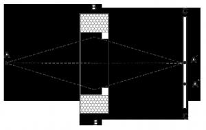Терл график