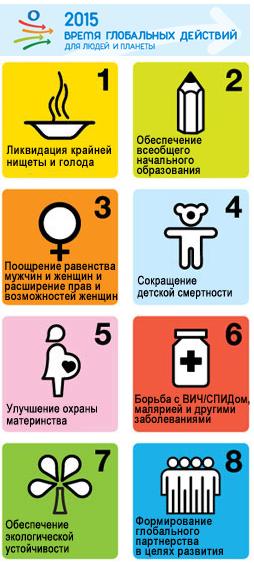 8 целей ООН