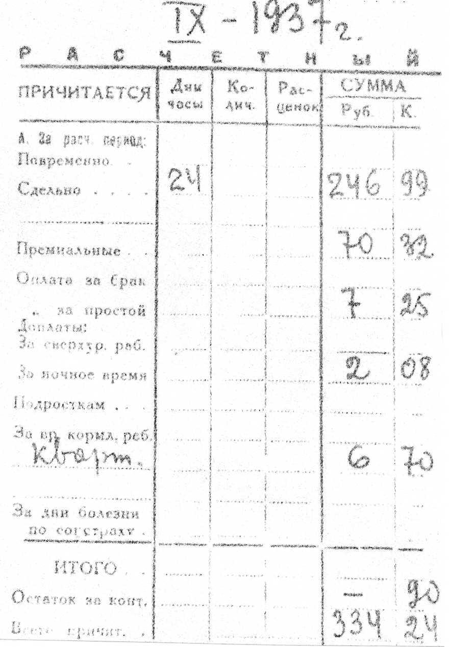 Рк 30-х г 2