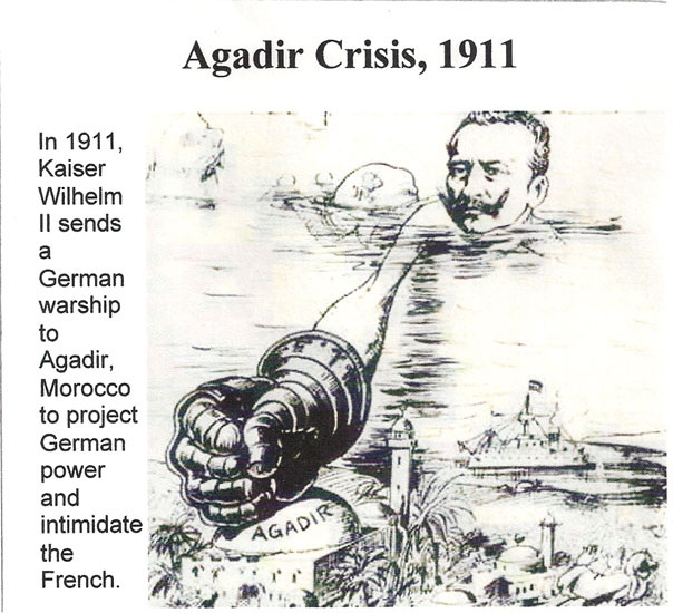 Агадирский кризис