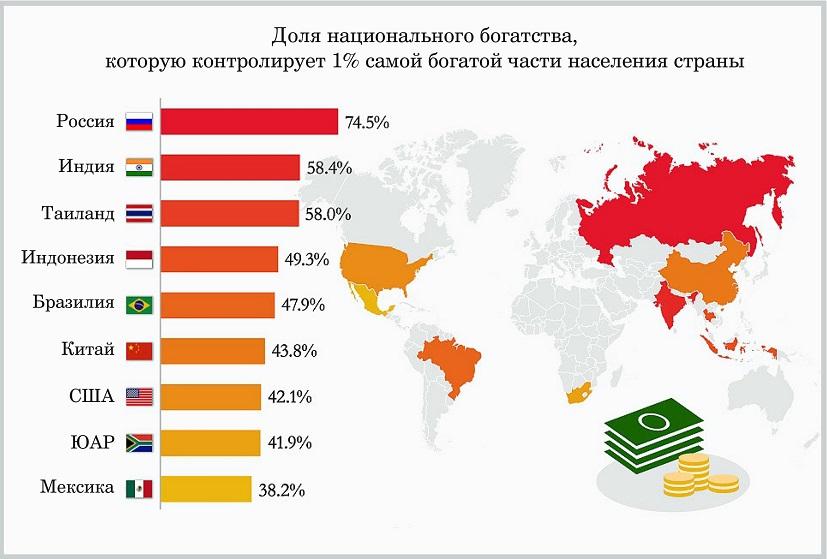 Социальное неравенство 2016 г.cdr