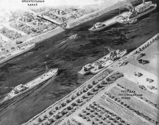 Рис. 19. Принципиальная схема комплексного использования судоходного канала.