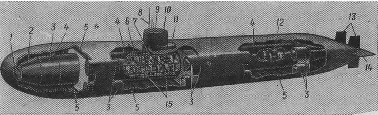Рис. 22. Проект атомного подводного танкера для Северного морского пути. 1957 г.