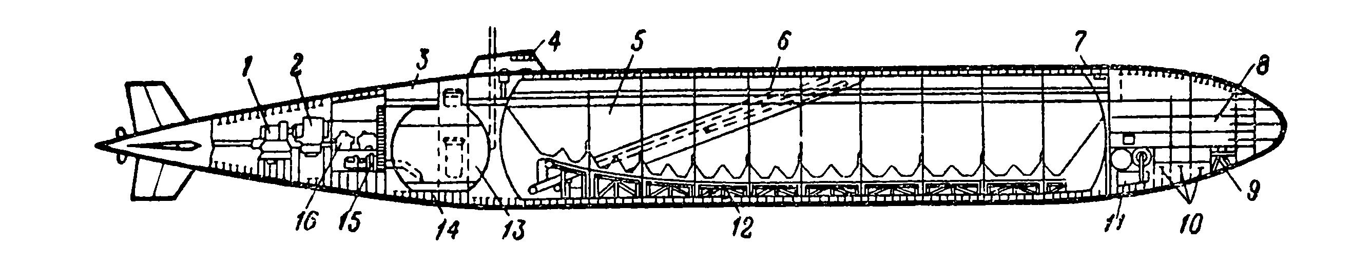 Рис. 23. Проект атомного подводного судна для перевозки руды. 1957 г.