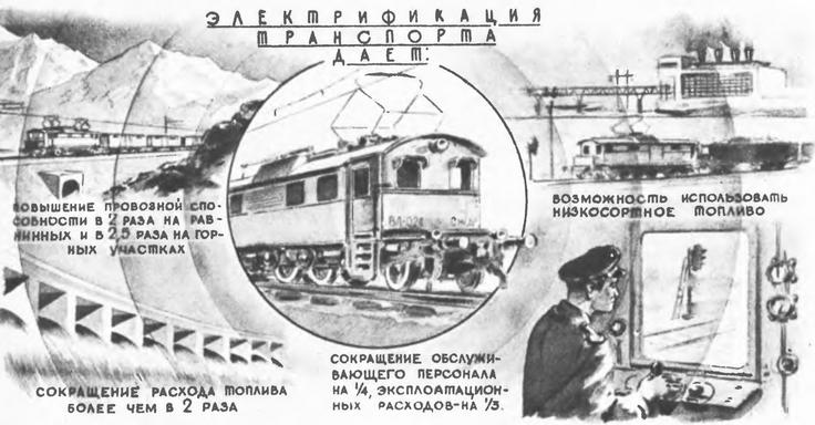 Рис.26. Сравнительная схема преимуществ электрификации железнодорожного транспорта.