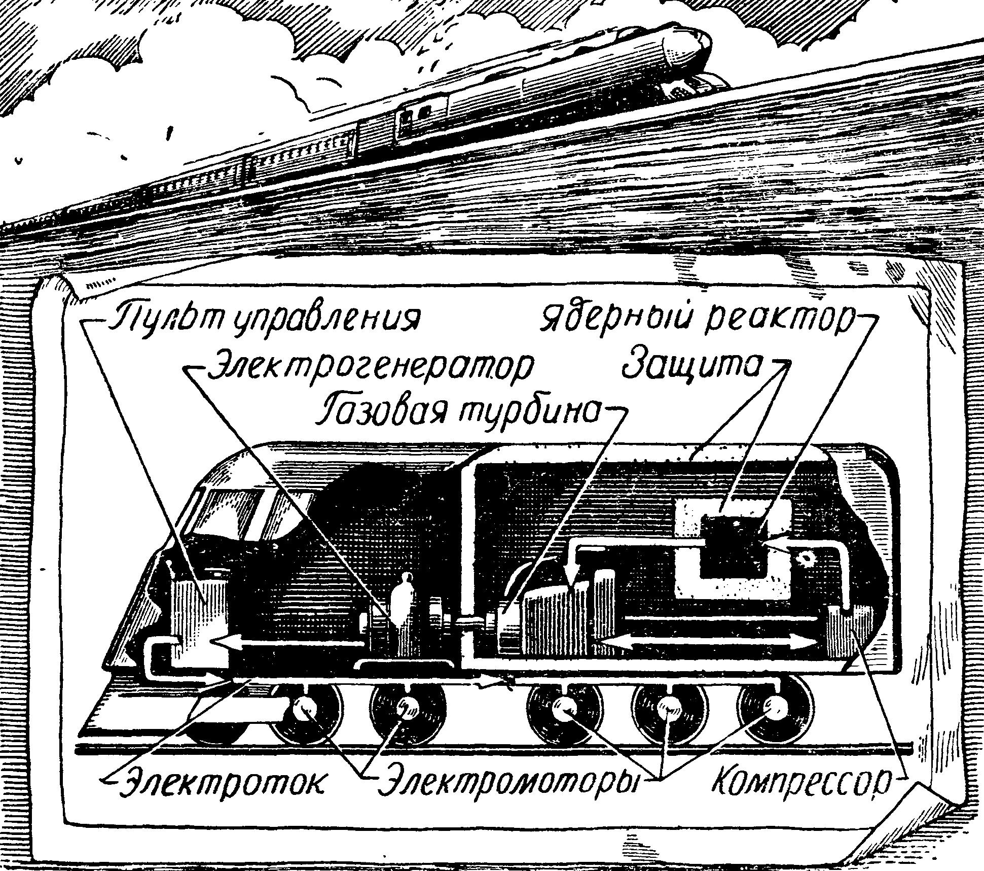 Рис. 31. Принципиальная схема локомотива-атомовоза. 1954 г.