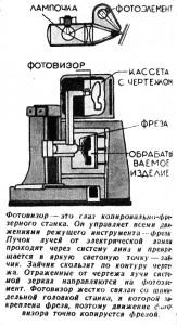 Схема работы фотокопировального фрезерного автомата.